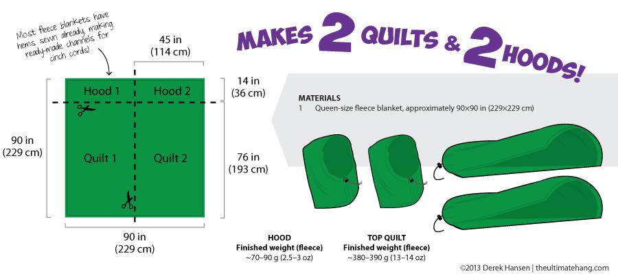 DIY-2-quilt-2-hood