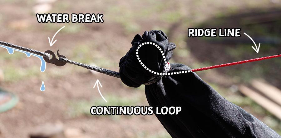 loop-ridge-line