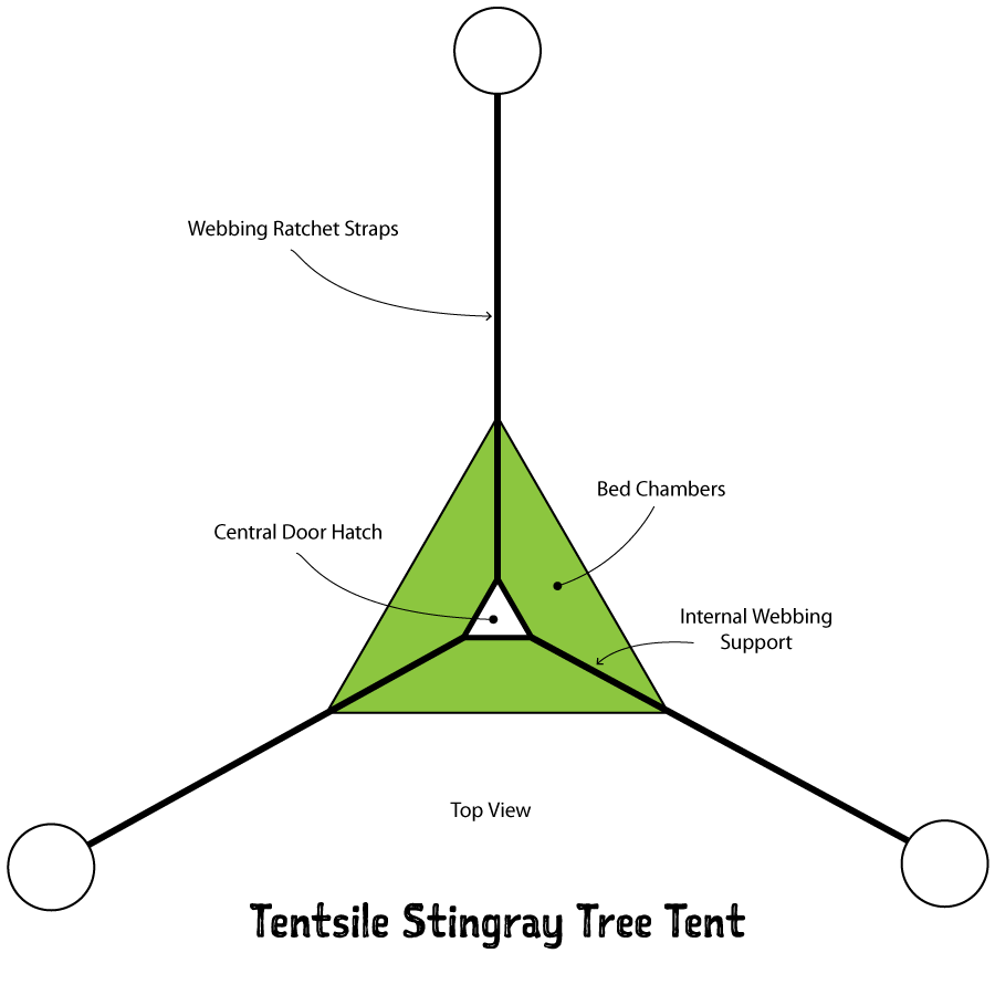 Tentsile Stingray Tree Tent Review - The Ultimate Hang