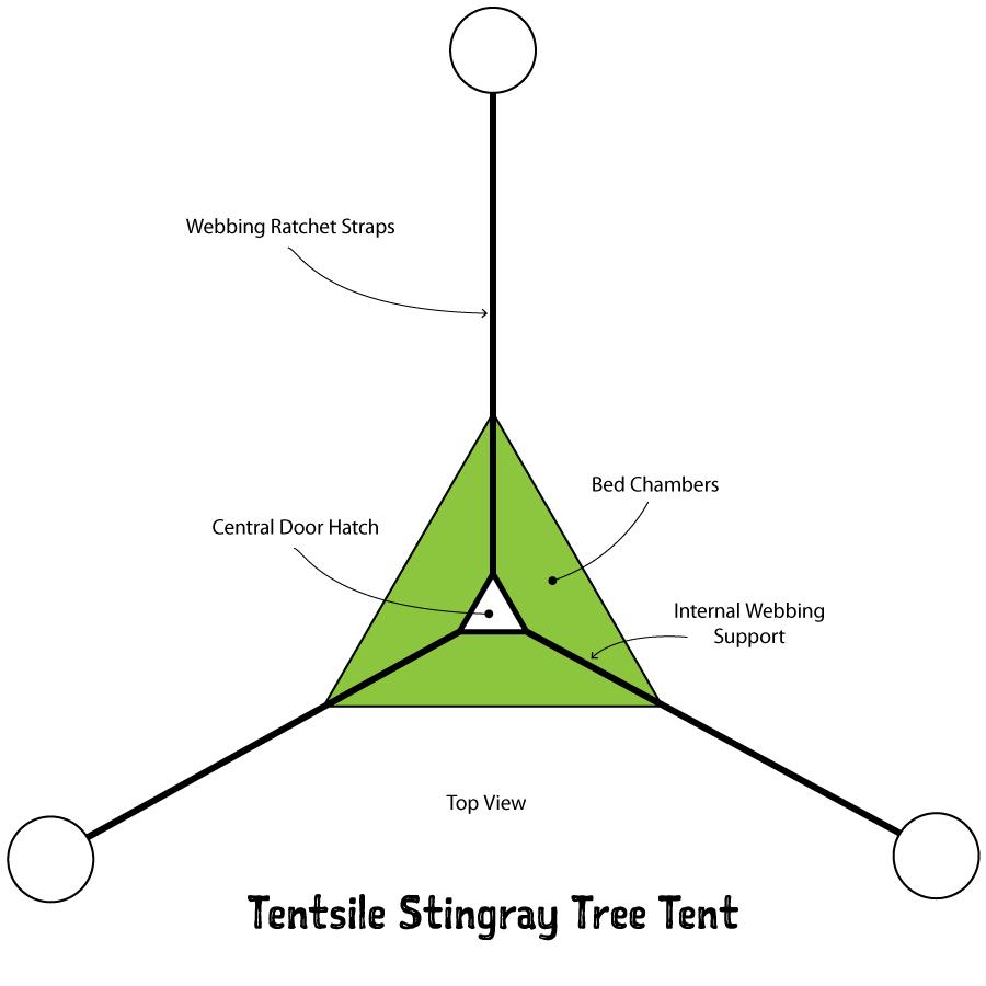 tentsile-stingray-setup