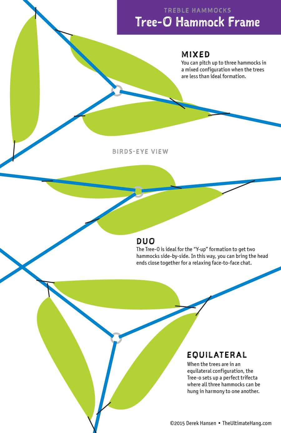 treble-tree-o-hammock-frame