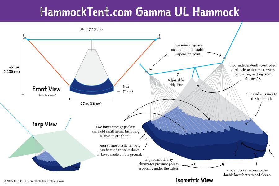 hammocktent-gamma-UL