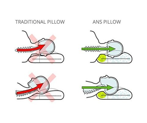 Adjustable neck support pillow