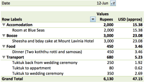 June 12 Expenses