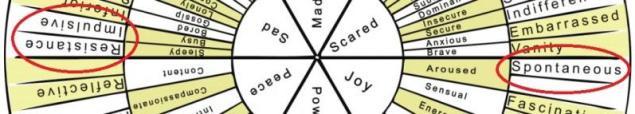 resistance-impulsive-sad-spontaneous-joy