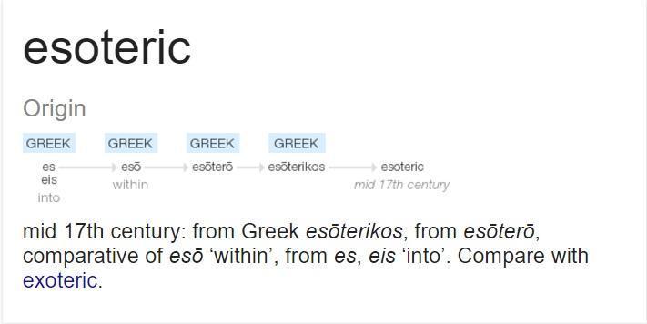 esoteric-etymology
