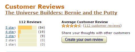 Amazon 112 Reviews
