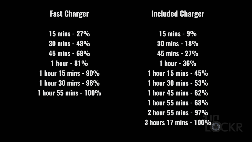 iPhone Fast Charger vs Regular Charger