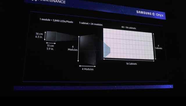Panels to Make LED Screen 4K