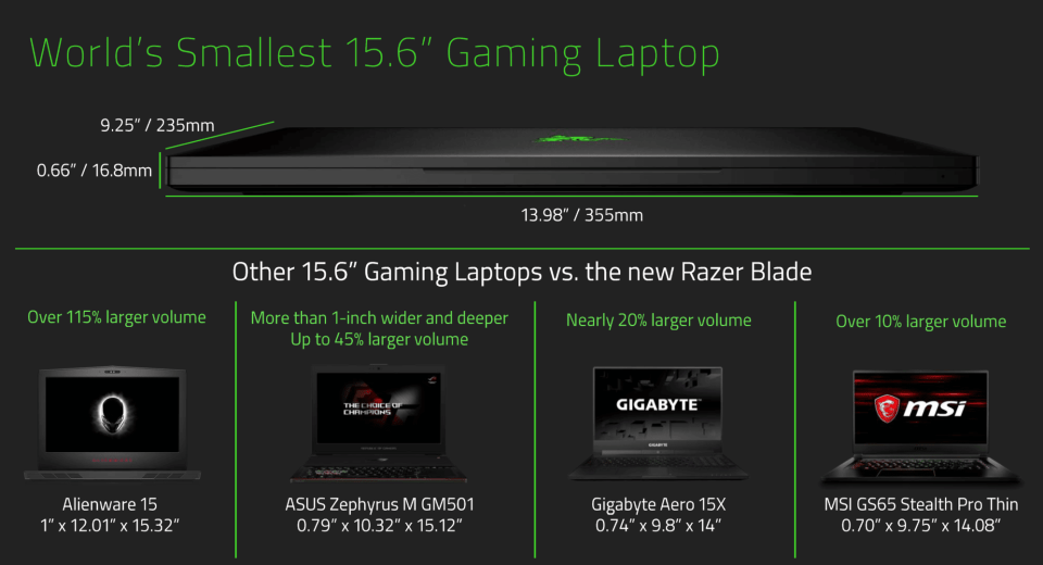 Razer Blade 15, World's Smallest 15.6 Gaming Laptop