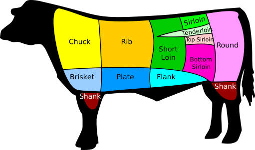 Cow Map