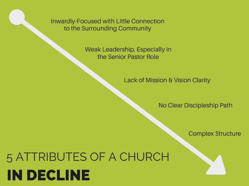 5-attributes-of-a-church-in-decline