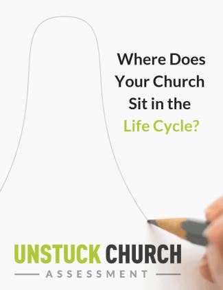 church assessment