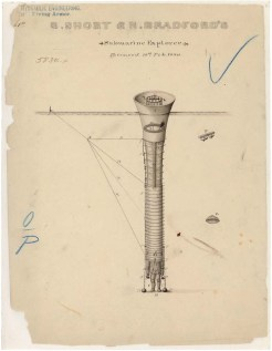 S. Short and N. Bradford's Submarine Explorer https://catalog.archives.gov/id/595884