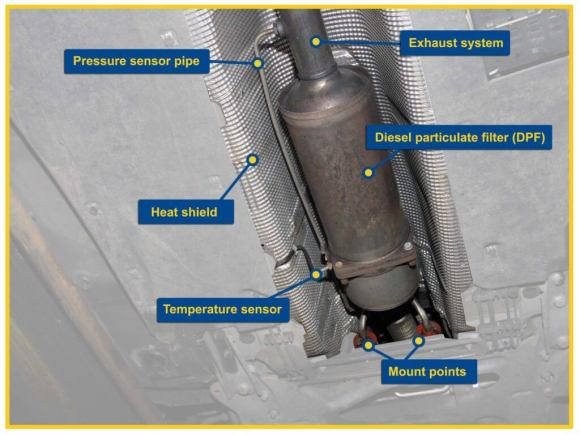 exhaust system and dpf filter functions