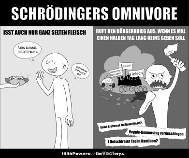 Schrödingers Omnivore – es geht um die Wurst!