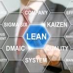 Understanding Lean Validation: A Practical Approach