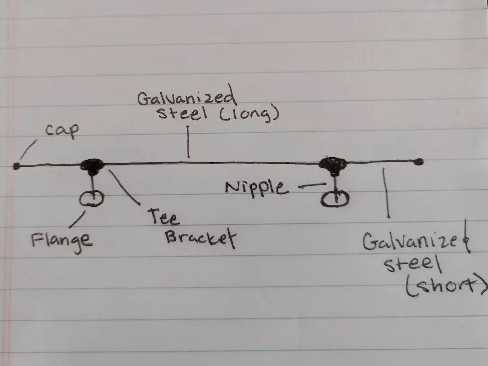 A Simple diagram of our DIY van Roof Rack