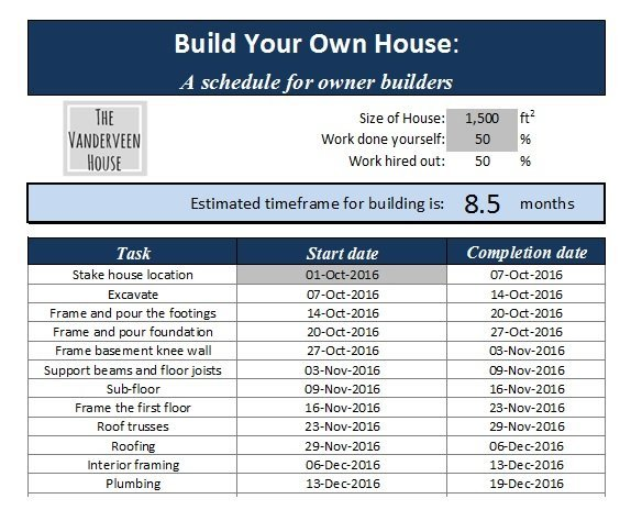 House construction schedule for owner builders the for Building a house timeline