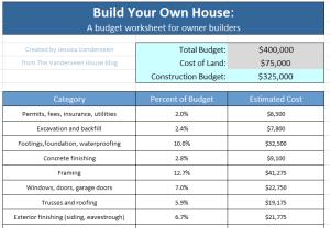 custom home building budget worksheet