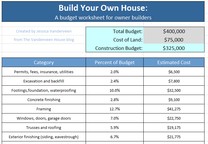 custom home building budget worksheet