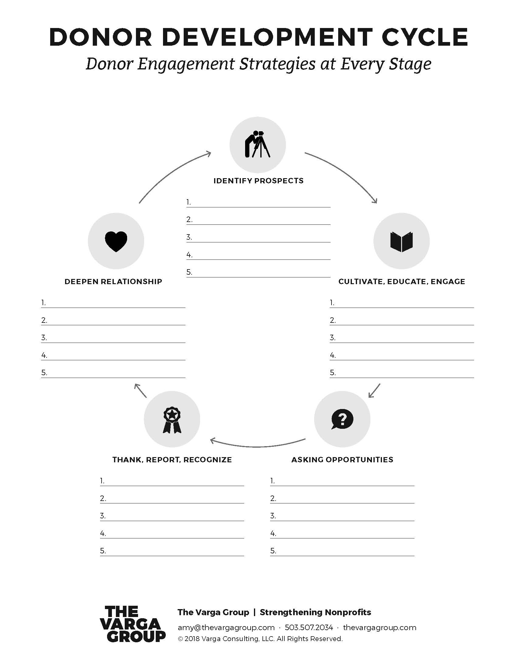 Donor Development Cycle Worksheet