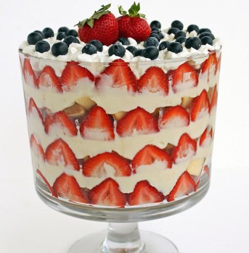 Top 10 Best Dessert Trifle recipes
