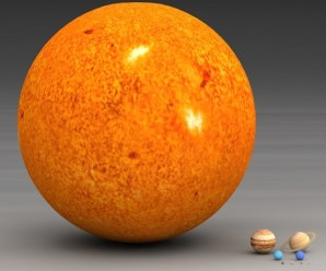 The Ten Largest Bodies in Our Own Solar System by Radius
