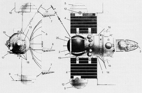 Venera 7 Planetary Probe