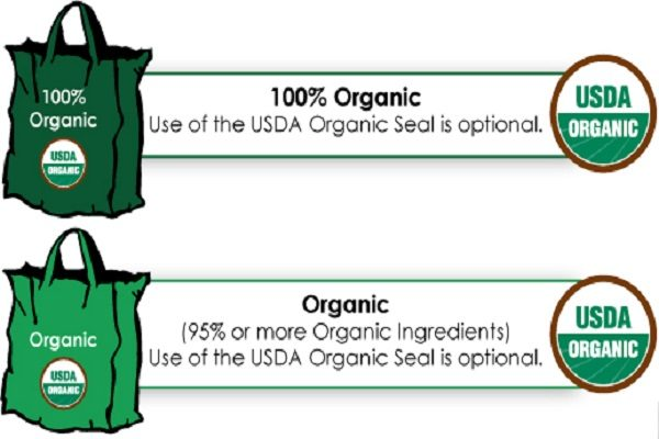 Organic products satisfy strict national standards