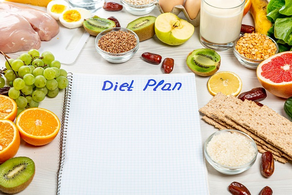 Gifts for Health and Wellness - A Nutrition Plan