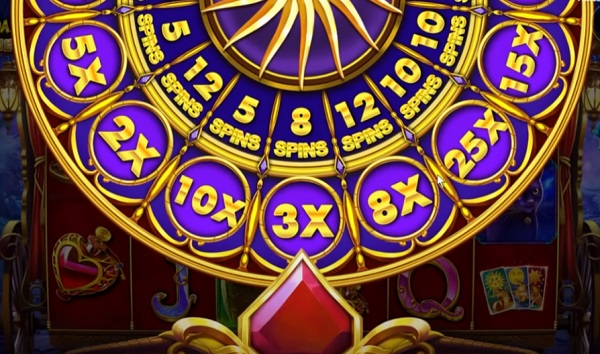 Ten of The Very Best Online Gambling Sites Worth Playing in (2021)