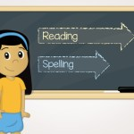 All About Reading and Spelling
