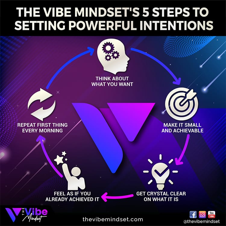 infographic for setting intentions by The Vibe Mindset