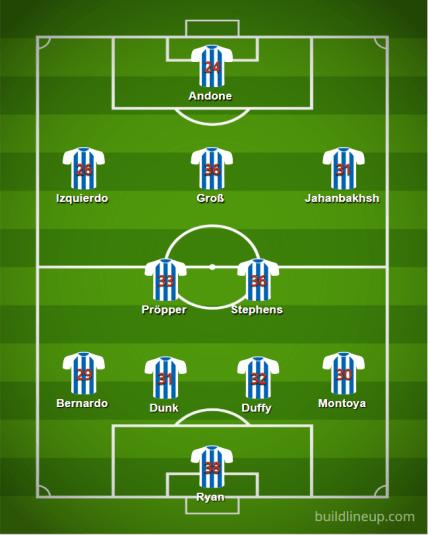Brighton 18 19 Lineupv2 - Premier League 2018/19 Table Prediction and Team Guide