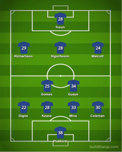 Everton 18 19 Lineupv2 - The 2018/19 Fantasy Premier League Guide