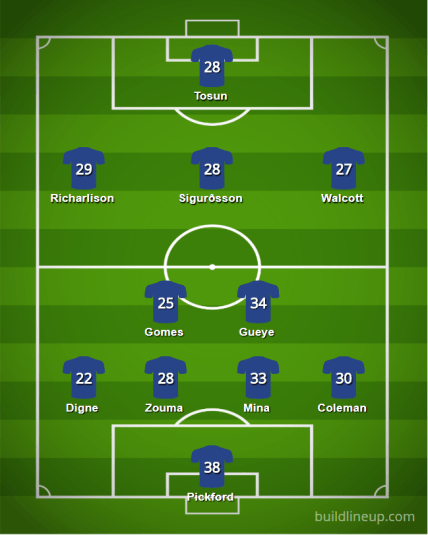 Everton 18 19 Lineupv3 - Starting XIs for the 2018/19 FPL Season (All 20 Lineups)