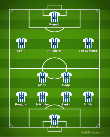 Huddersfield 18 19 Lineupv2 - Starting XIs for the 2018/19 FPL Season (All 20 Lineups)