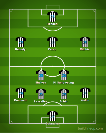 Newcastle 18 19 Lineupv2 - Starting XIs for the 2018/19 FPL Season (All 20 Lineups)