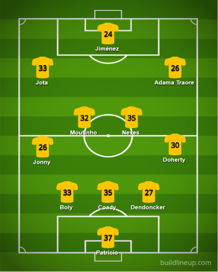Wolverhampton 18 19 Lineupv5 - Starting XIs for the 2018/19 FPL Season (All 20 Lineups)