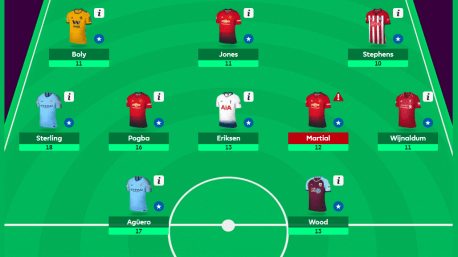 MyFPL, GW27: Chip Strategies (Free Hit, Triple Captain etc.)