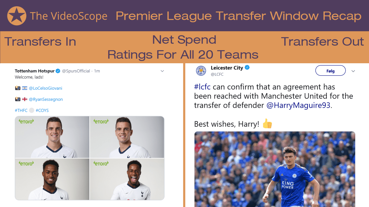Premier League Summer 2019 Transfer Window Recap