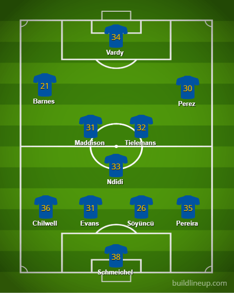 Leicester Lineup 19 20v3 - Starting XIs for the 2019/20 FPL Season (All 20 Lineups)