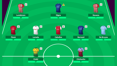 MyFPL, GW3: Patience? Or… WILDCARD!!?