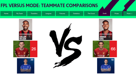 Fantasy Premier League: Versus Mode (Teammate Comparison)