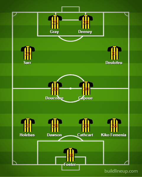 Watford Lineup 19 20v4 - Starting XIs for the 2019/20 FPL Season (All 20 Lineups)