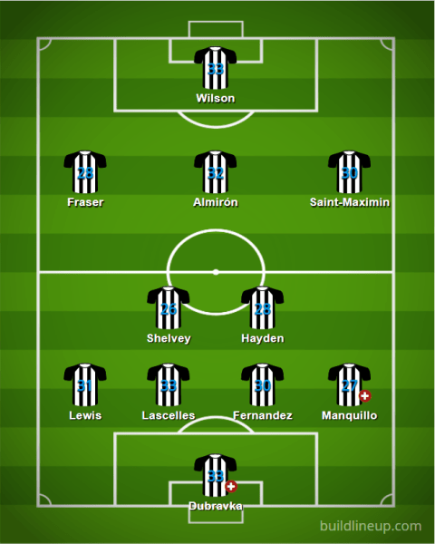 Newcastle 20 21 XI v7 - Starting XIs for the 2020/21 FPL Season (All 20 PL Lineups)