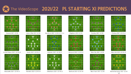 Starting XIs for the 2021/22 FPL Season (All 20 PL Lineups)