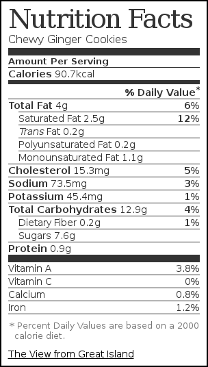 Nutrition label for Chewy Ginger Cookies