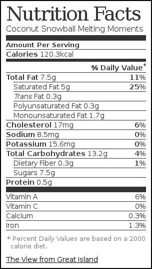 Nutrition label for Coconut Snowball Melting Moments
